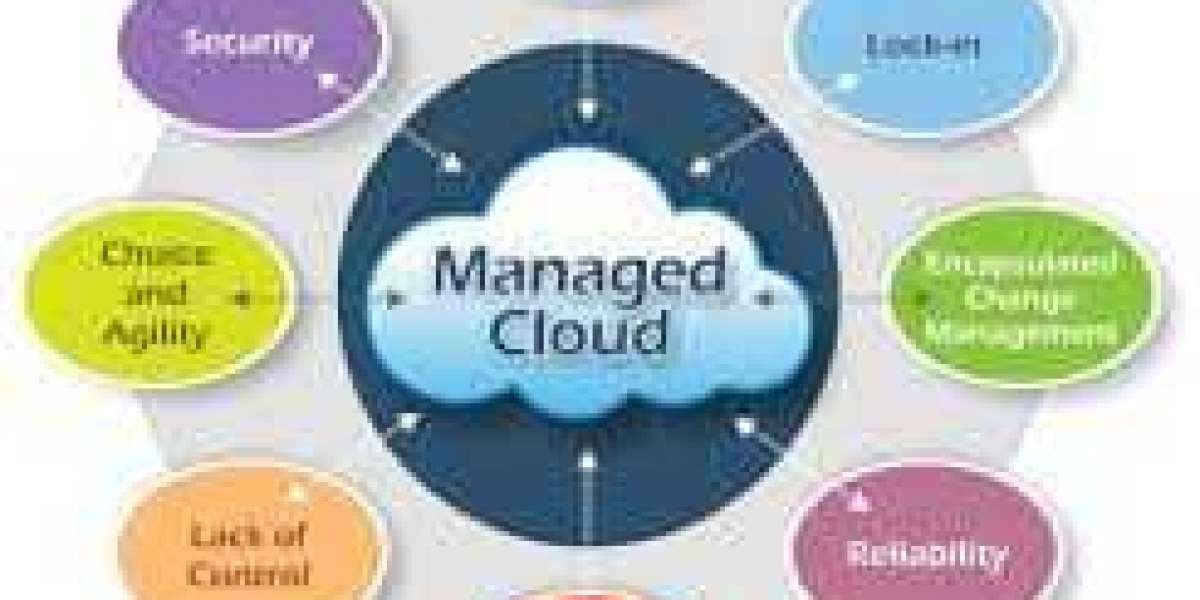 Global Network and Break Fix Services in Cloud Computing